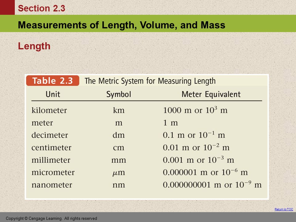 Length Copyright © Cengage Learning. All rights reserved