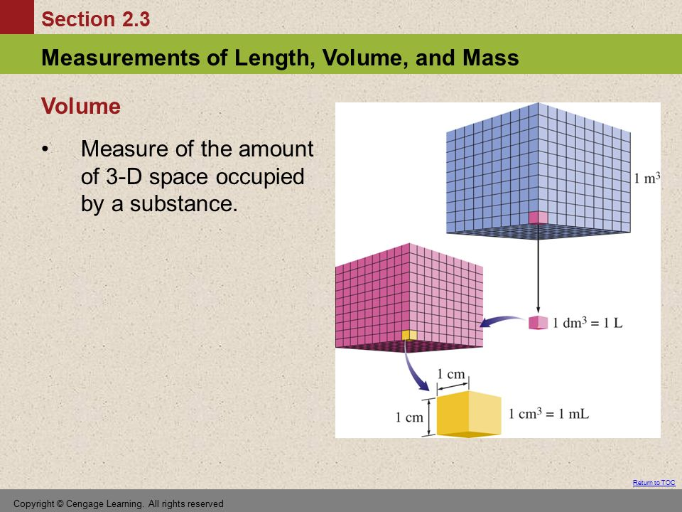 Measure of the amount of 3-D space occupied by a substance.