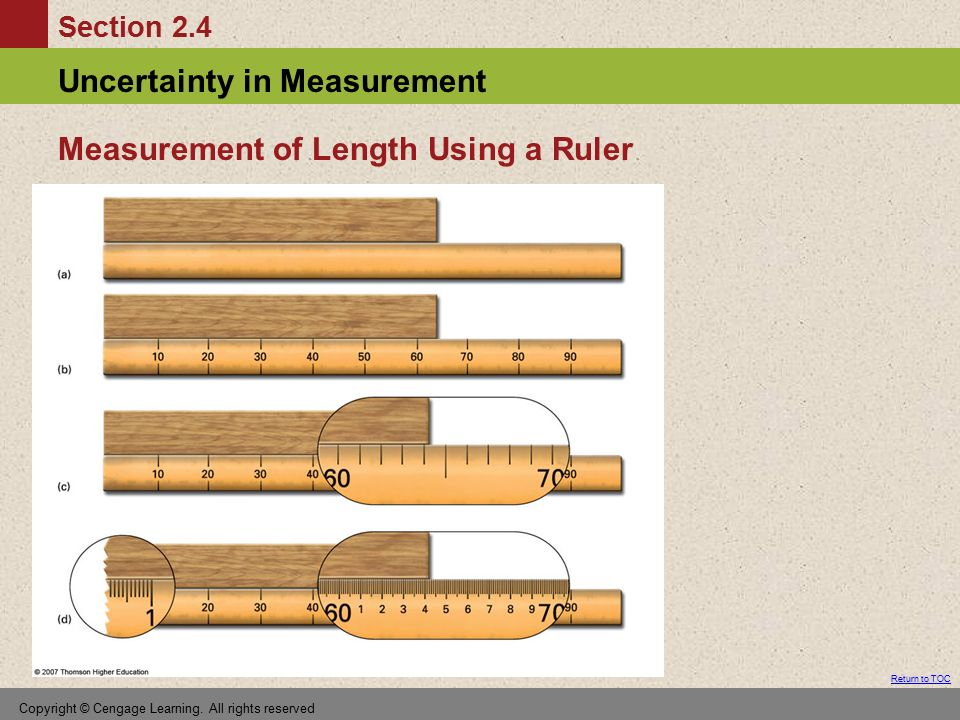Measurement of Length Using a Ruler