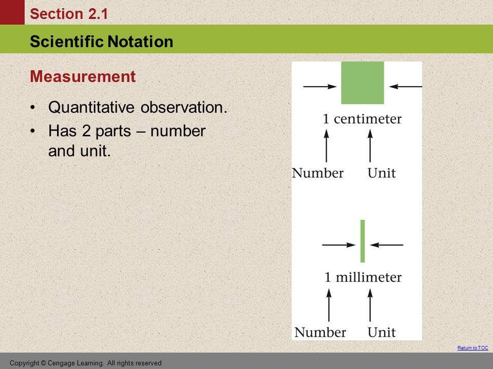 Quantitative observation. Has 2 parts – number and unit.