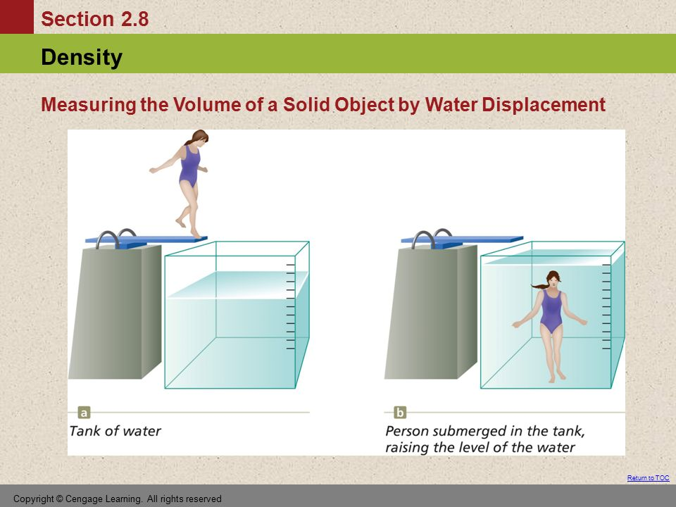 Measuring the Volume of a Solid Object by Water Displacement