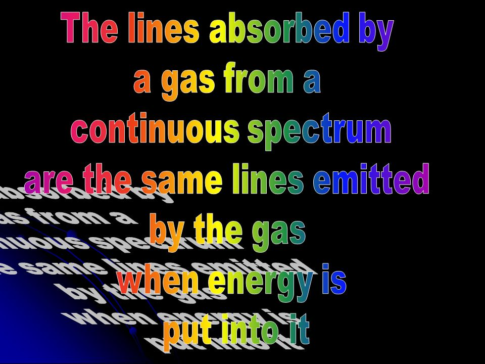 are the same lines emitted