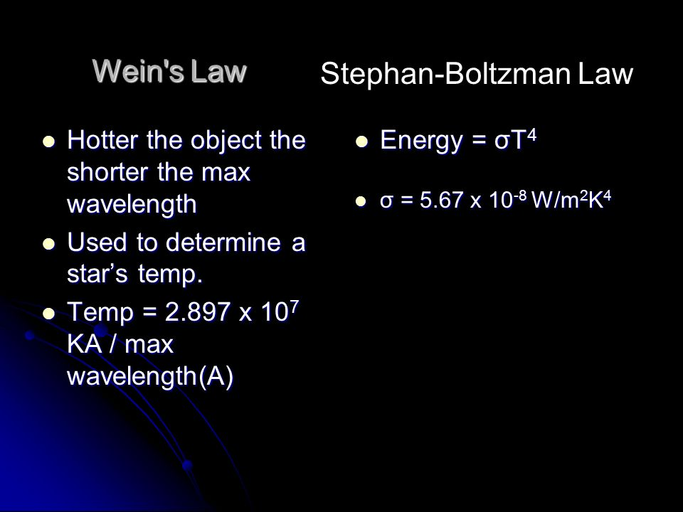 Wein s Law Stephan-Boltzman Law