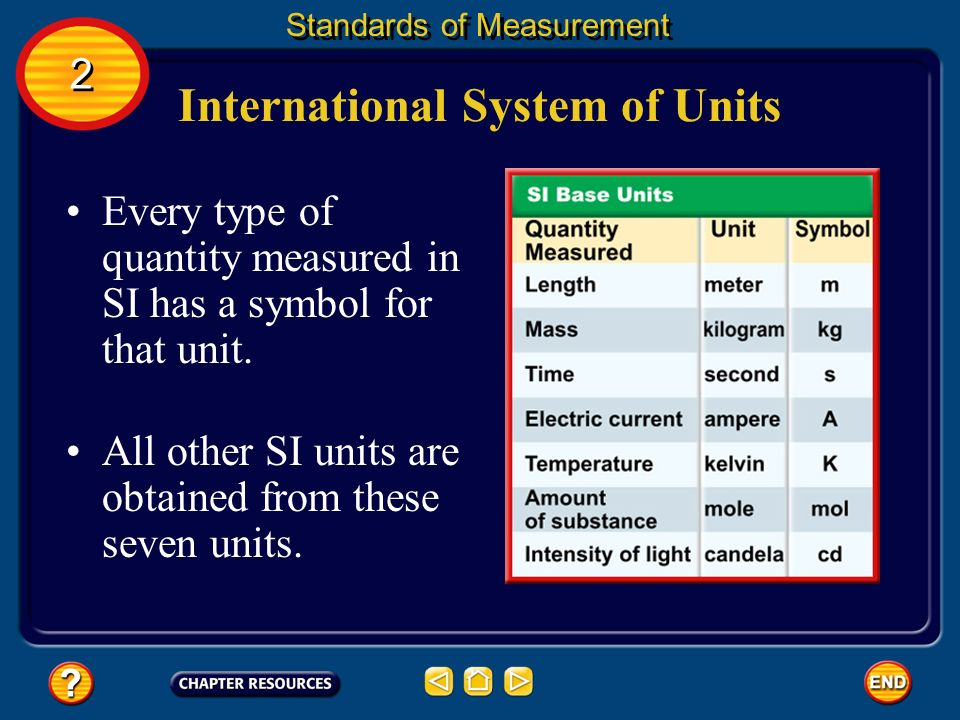 international system of units and standard The metric international system of units the international system of units is the up to date form of the metric system decided by international agreement this metric system is the measurement of units defining 7 base units, and is the measurement system mostly used worldwide today in everyday commerce, science and industry.