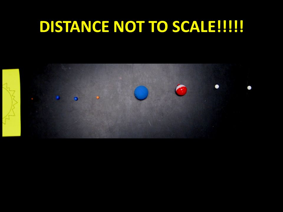 Picture Of Solar System To Scale - picture of
