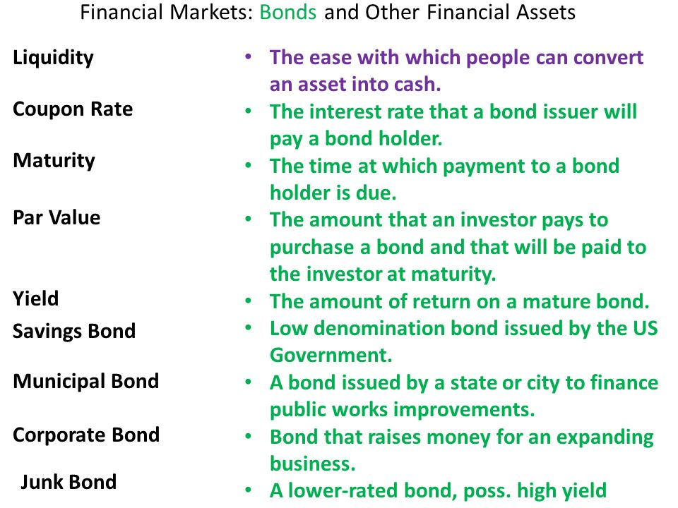 Financial Markets: Bonds and Other Financial Assets