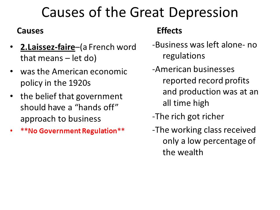 the causes of canadas great depression of The great depression is notorious period of american history a formative time in 20th century america, the depression came about after the riotous exuberance of the roaring twenties, and lasted nearly a decade precipitated by a complex bundle of factors, the crash of economies worldwide and the.