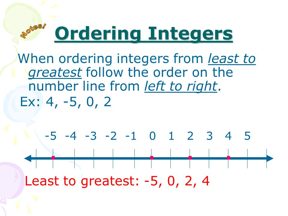 Integers Comparing And Ordering Ppt Download