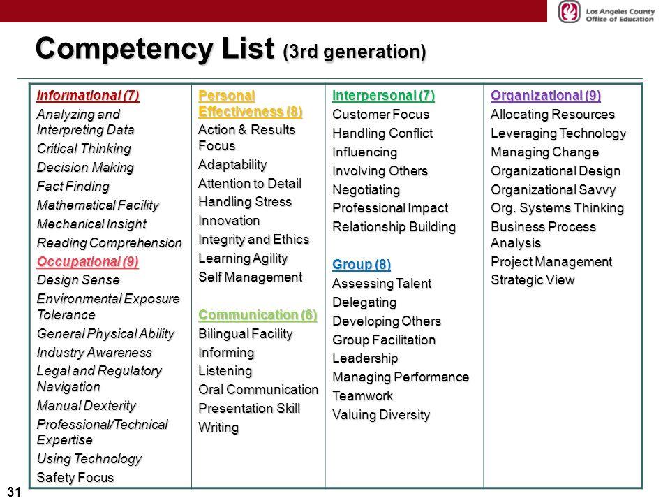 list of competencies - Ronni kaptanband co