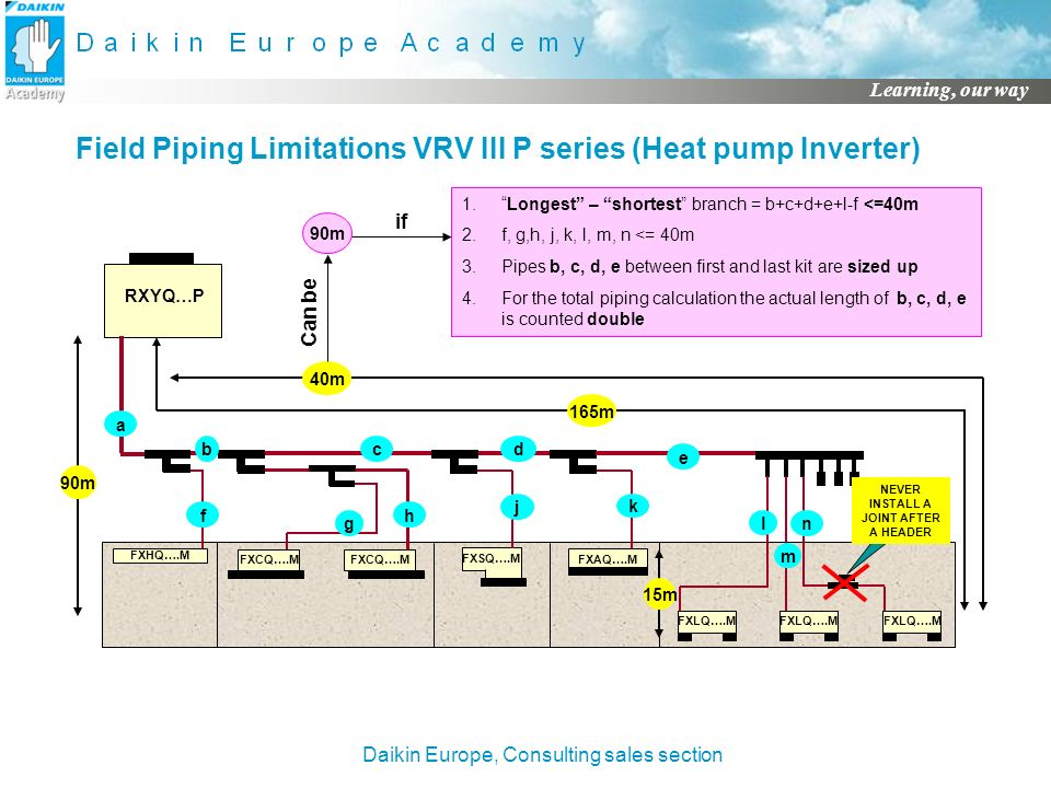 VRV III Product Selection Piping selection - ppt video