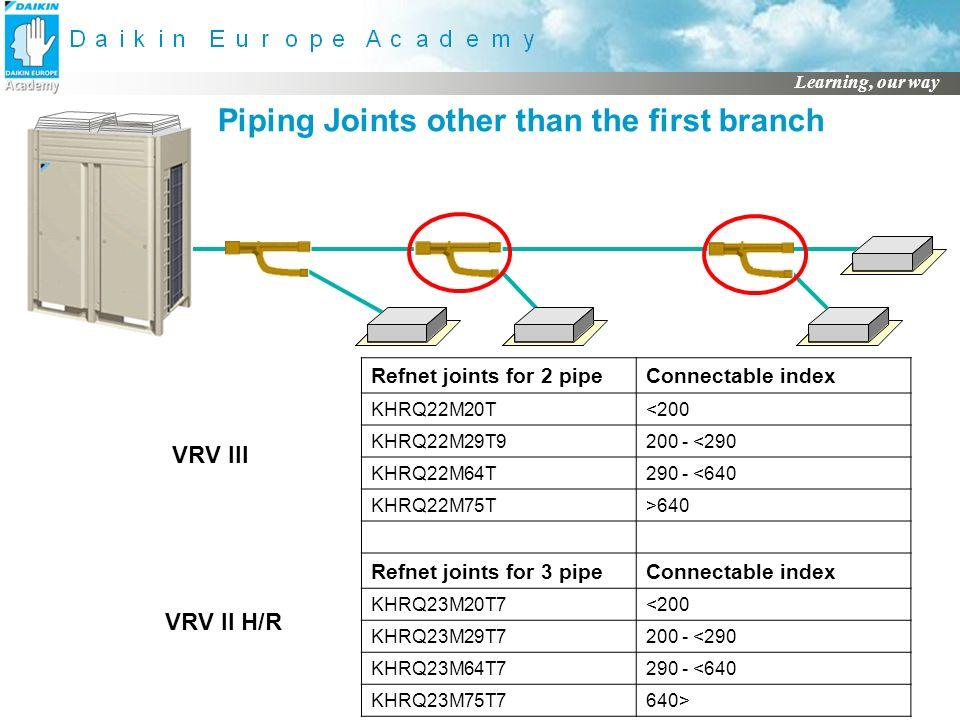 Vrv Piping Diagrams - Wiring Diagram Services •
