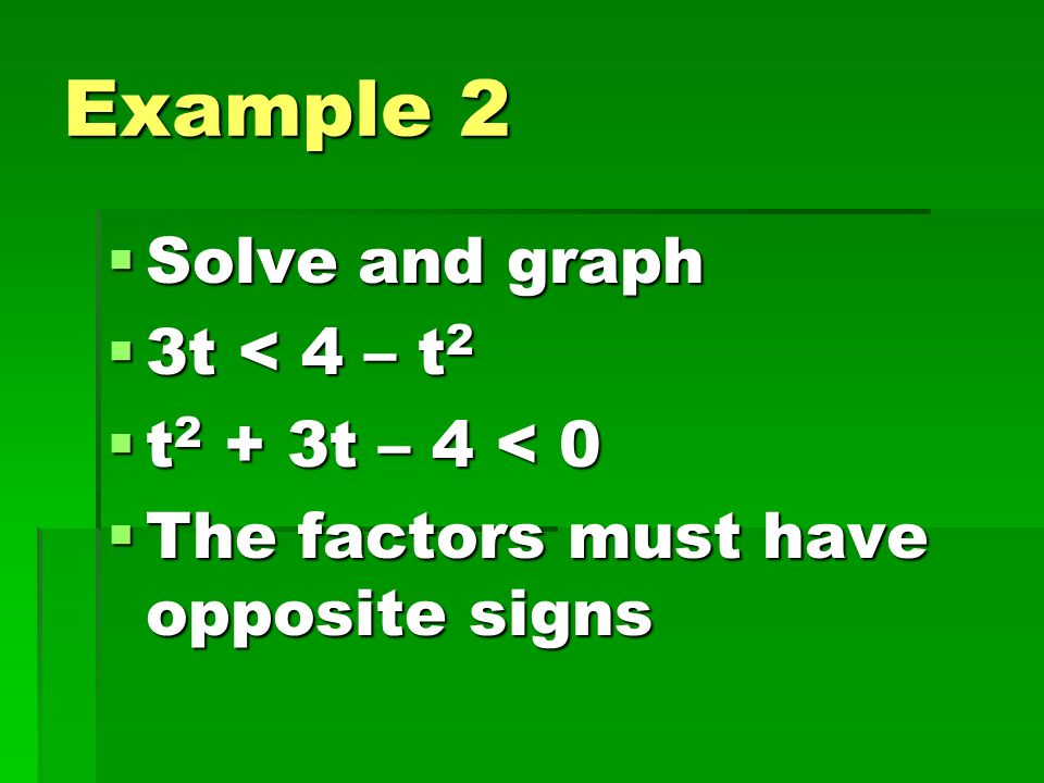 Example 2 Solve and graph 3t < 4 – t2 t2 + 3t – 4 < 0