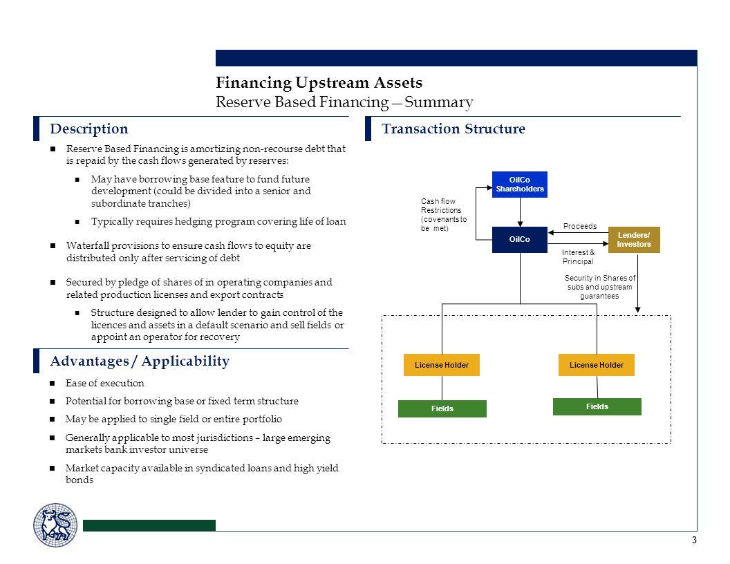 Gazproms bonds are a security asset