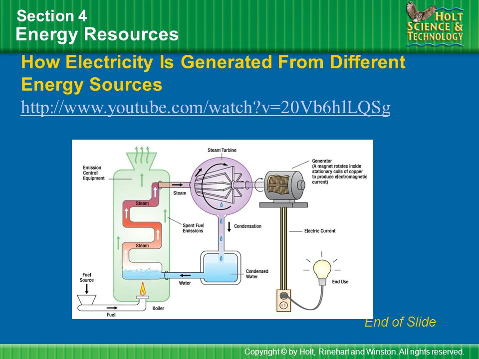Section 4 Energy Resources. How Electricity Is Generated From Different Energy Sources   v=20Vb6hlLQSg.