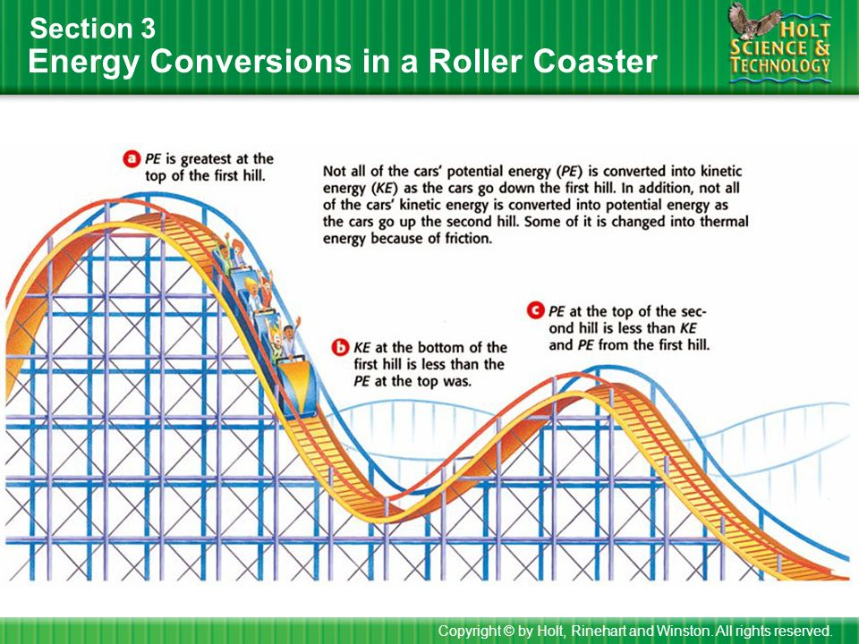 Energy Conversions in a Roller Coaster