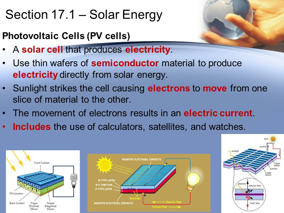 Section 17.1 – Solar Energy Photovoltaic Cells (PV cells)