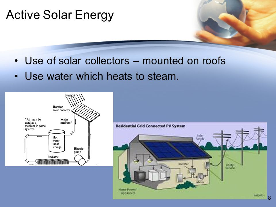 Active Solar Energy Use of solar collectors – mounted on roofs