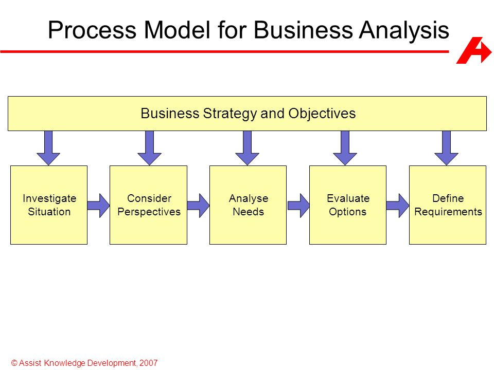 employers objectives processes and strategy 7 pdf