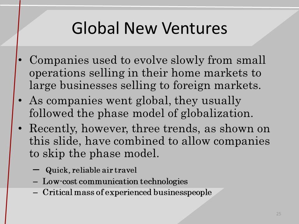 phase model of globalization