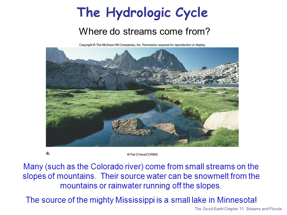 The Hydrologic Cycle Where do streams come from