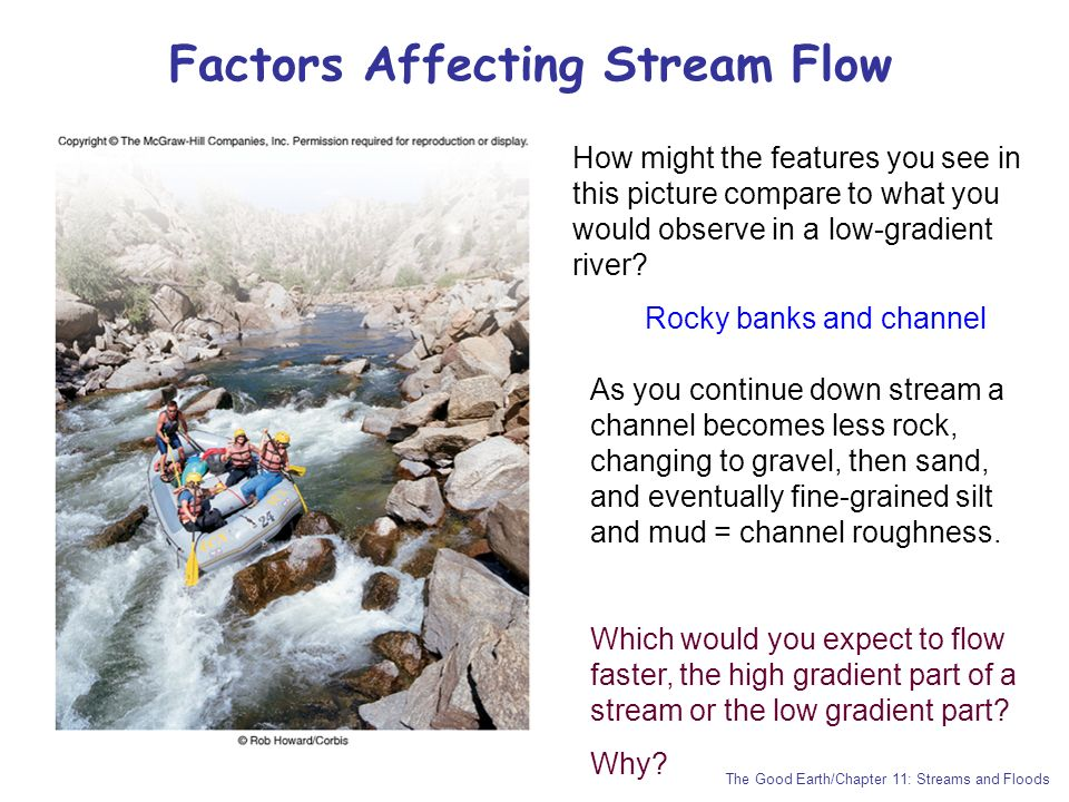 Factors Affecting Stream Flow