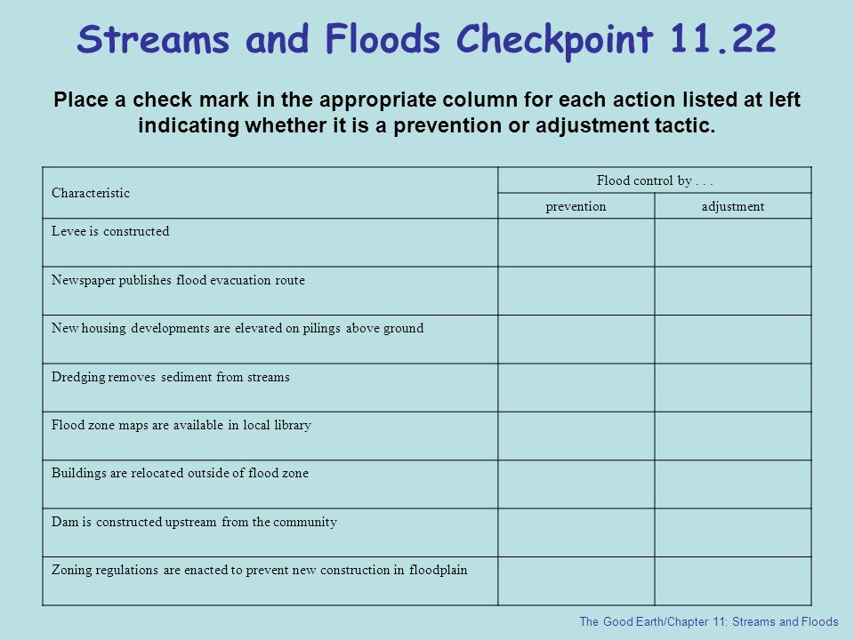Streams and Floods Checkpoint 11.22