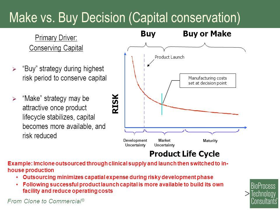 make vs buy decision