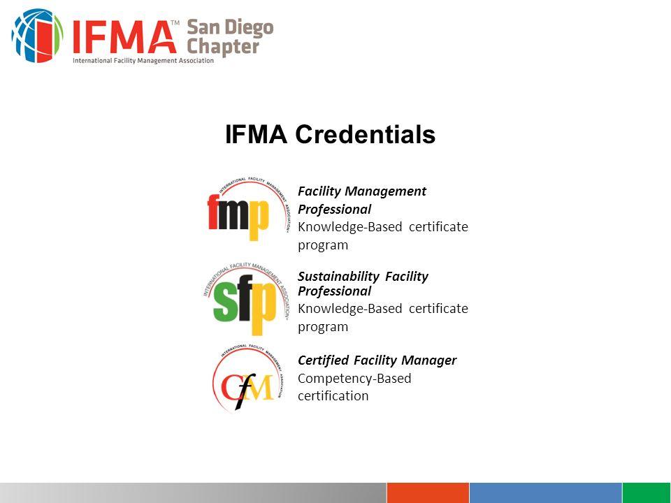 IFMA Credentials Breakfast Presentation - ppt video online download