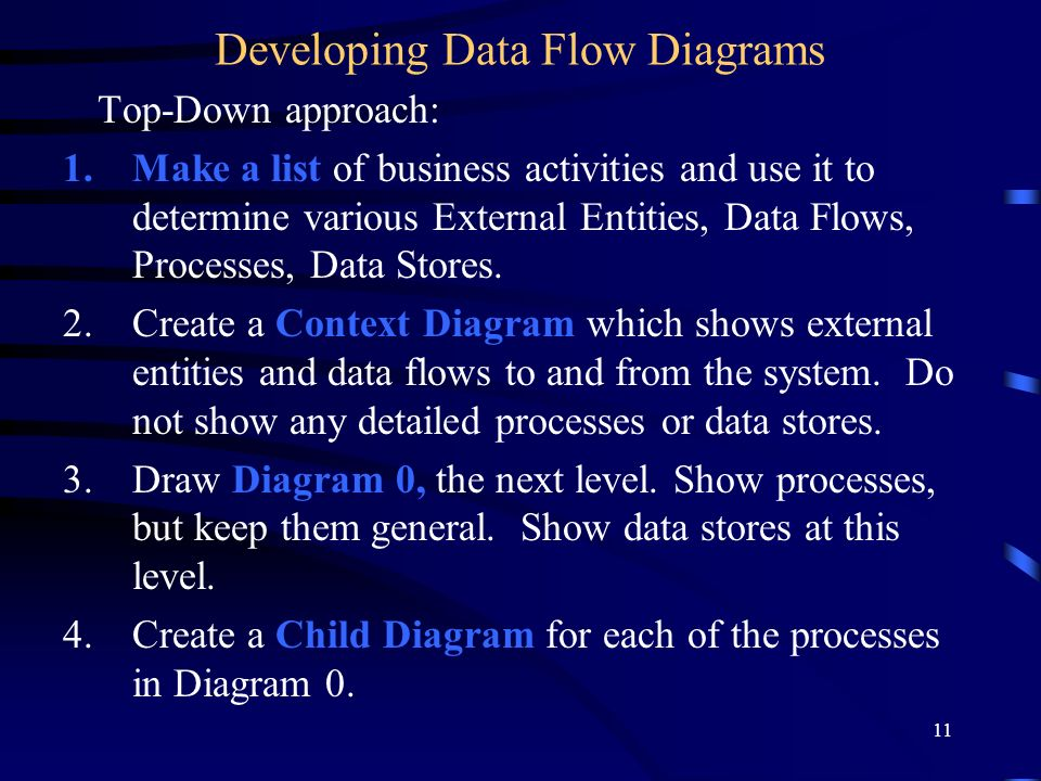 Lecture Note 7 Using Data Flow Diagrams Ppt Video Online Download