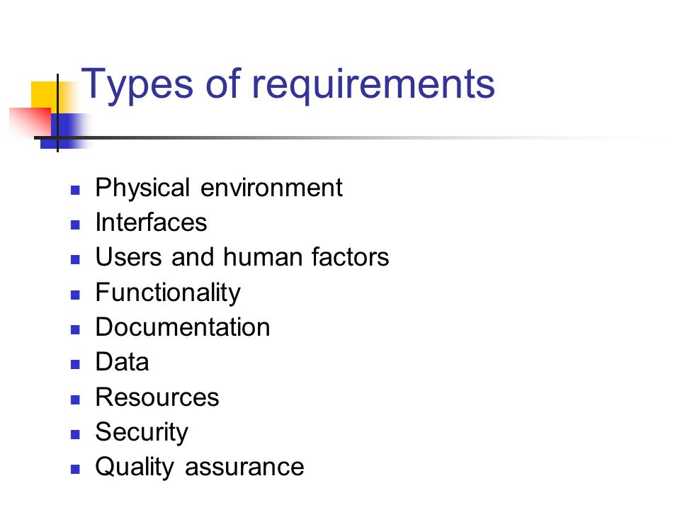 Types of requirements Physical environment Interfaces