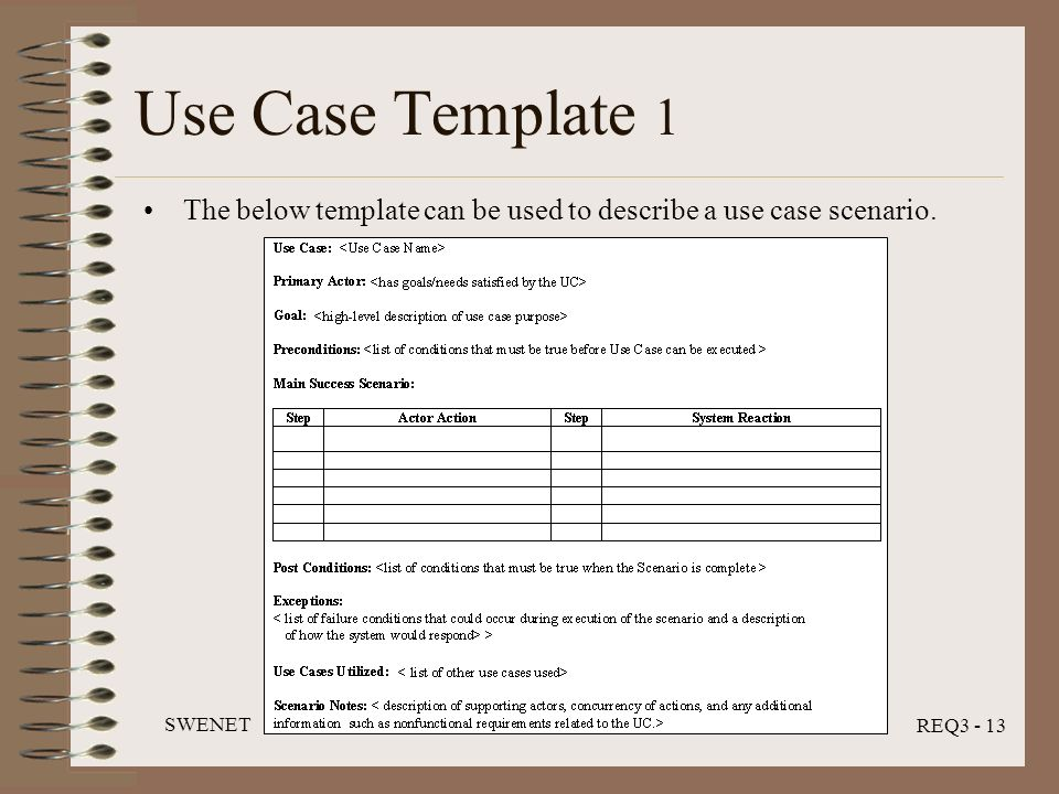 Use Case Template | Use Case Analysis Swenet Req3 Module July Ppt Video Online Download