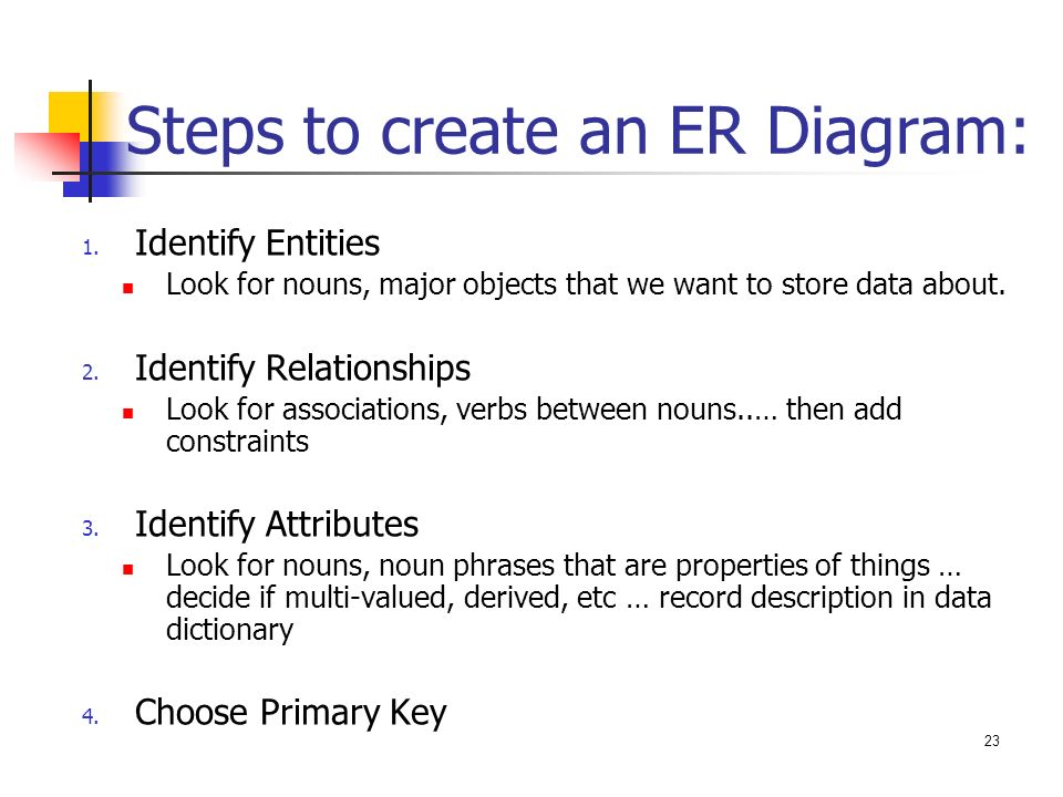 23 steps to create an er diagram: