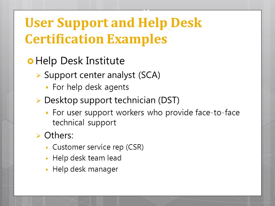 User Support Management Ppt Download