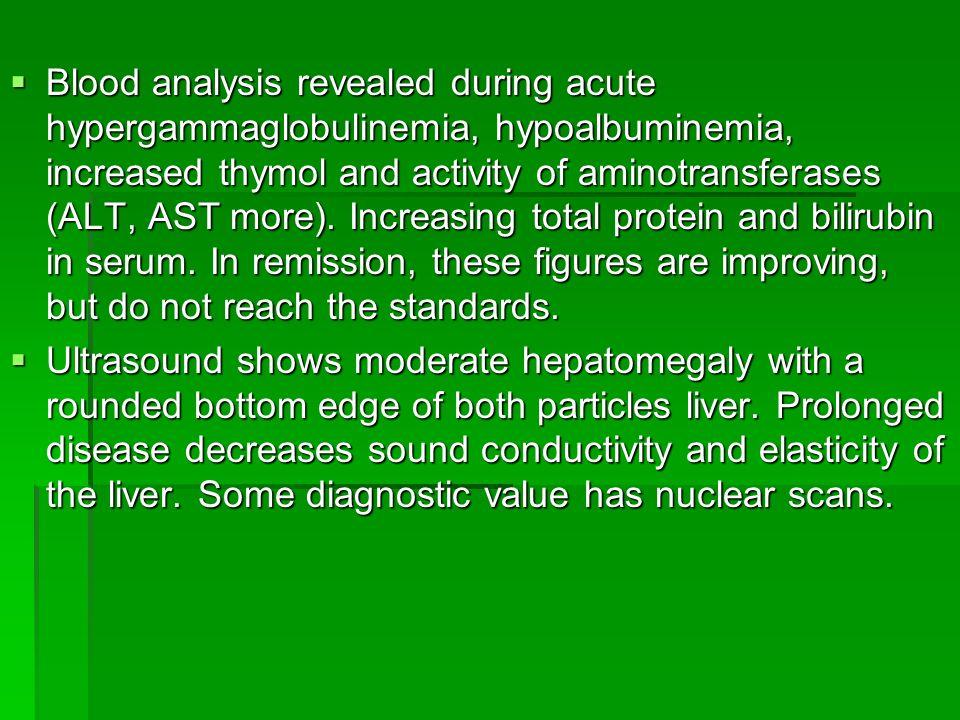 testszag dysbiosis