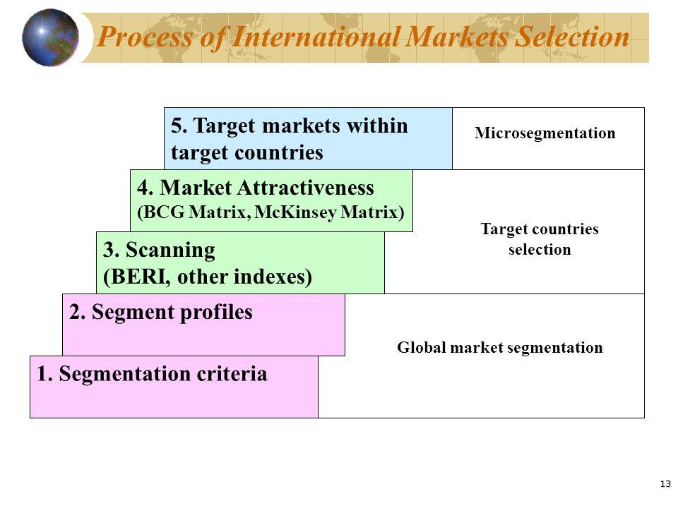global target market selection