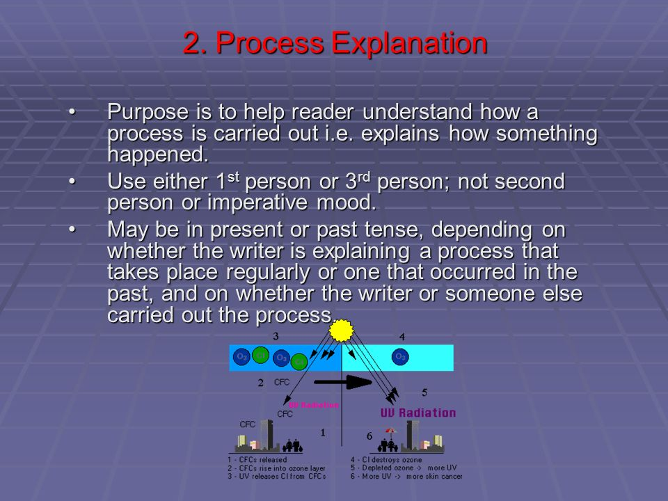 The Process Essay Third Lecture  Ppt Video Online Download Process Explanation Purpose Is To Help Reader Understand How A Process Is  Carried Out