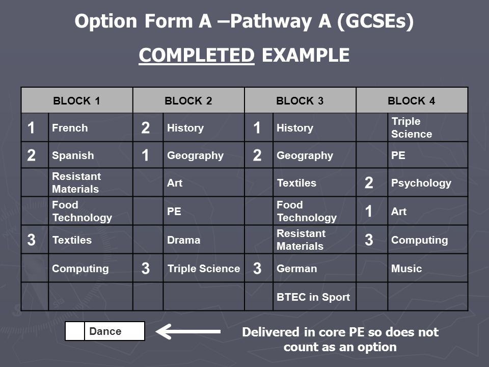 Option Form A –Pathway A (GCSEs) COMPLETED EXAMPLE