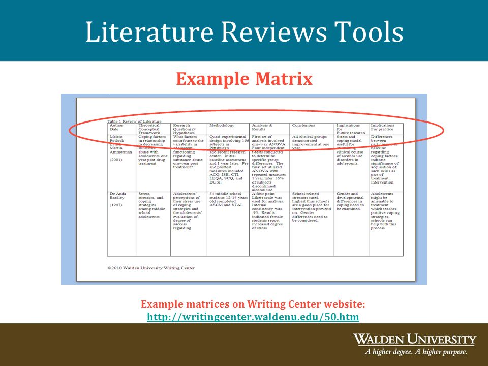 literature review matrix nursing Nurs 3600 nursing research literature review matrix name: sarah hunt author , title, journa l 6 nursing shifts in 43 hospita ls al review board at each collaborati ng institution data were obtained from a tertiary academic medical center with trained local data specialists who.
