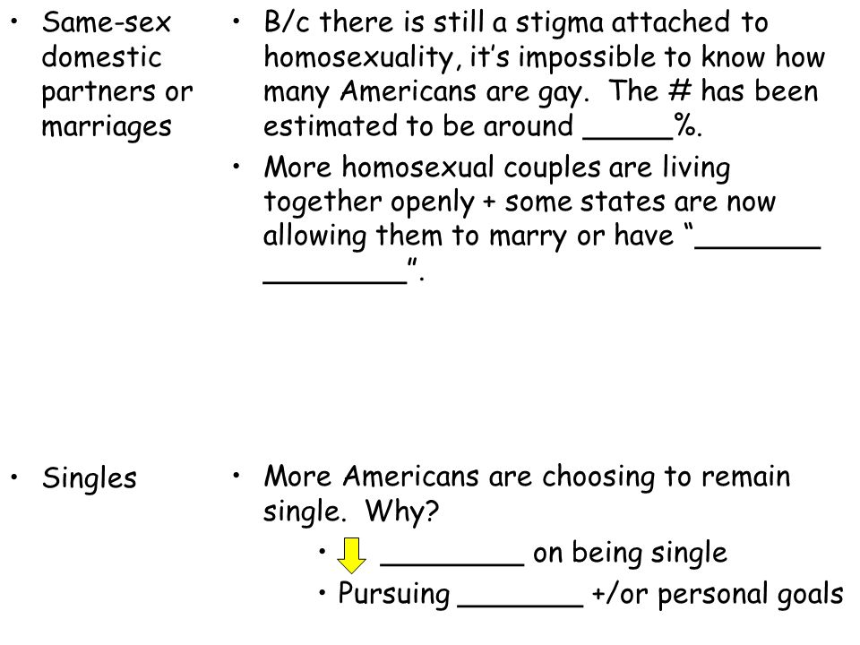 Same-sex domestic partners or marriages