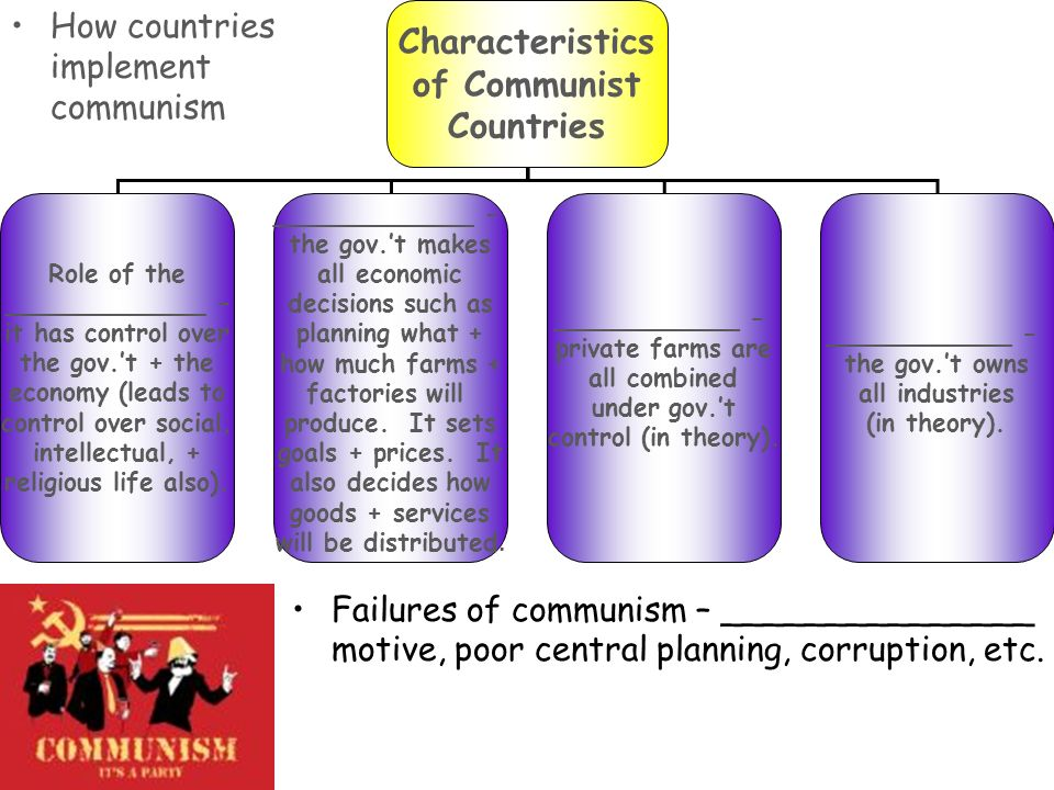 Characteristics of Communist Countries
