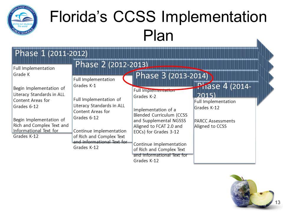 ccss cis lesson template