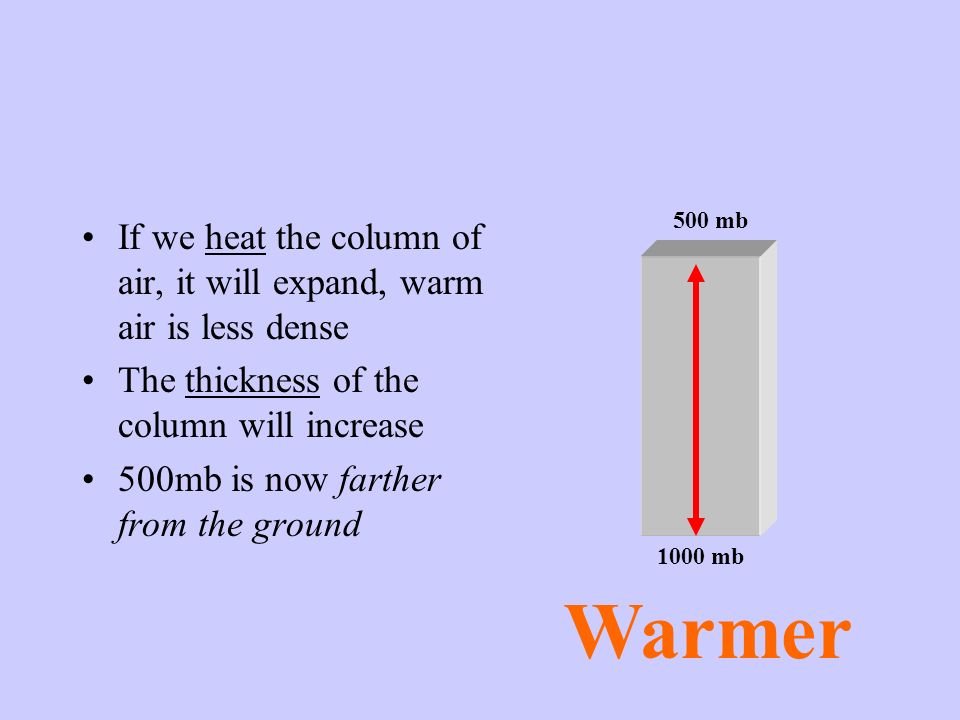500 mb If we heat the column of air, it will expand, warm air is less dense. The thickness of the column will increase.