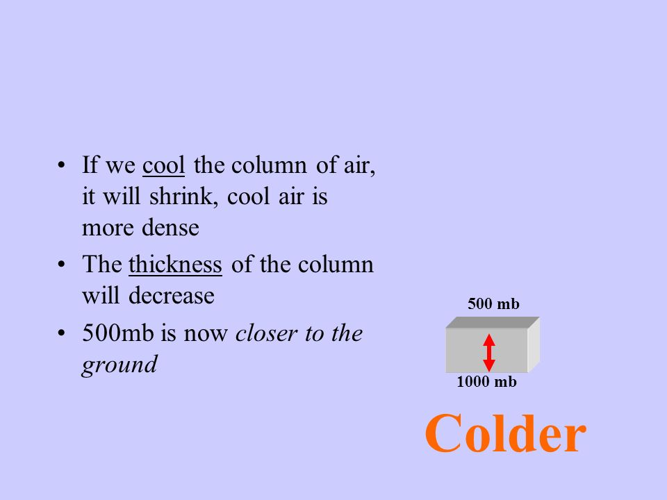 If we cool the column of air, it will shrink, cool air is more dense