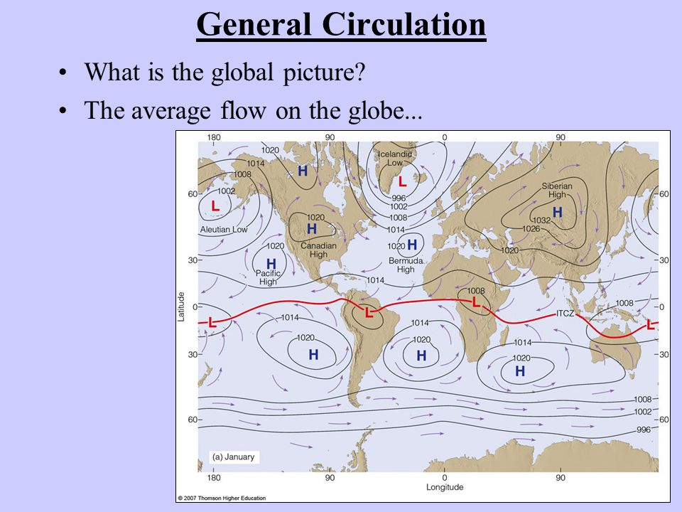 General Circulation What is the global picture