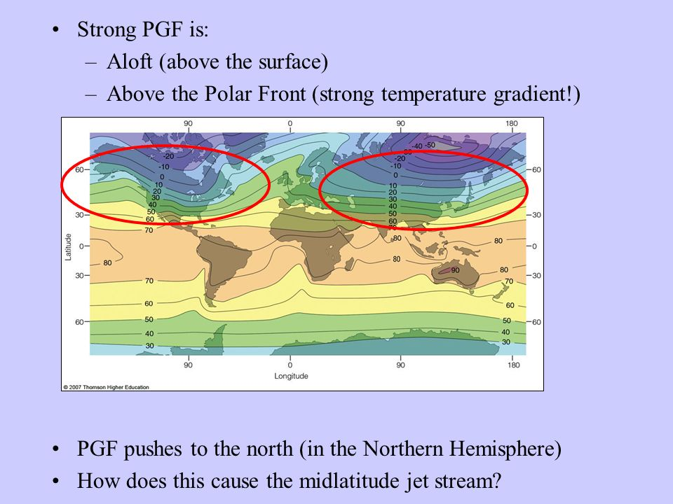 Strong PGF is: Aloft (above the surface) Above the Polar Front (strong temperature gradient!) PGF pushes to the north (in the Northern Hemisphere)