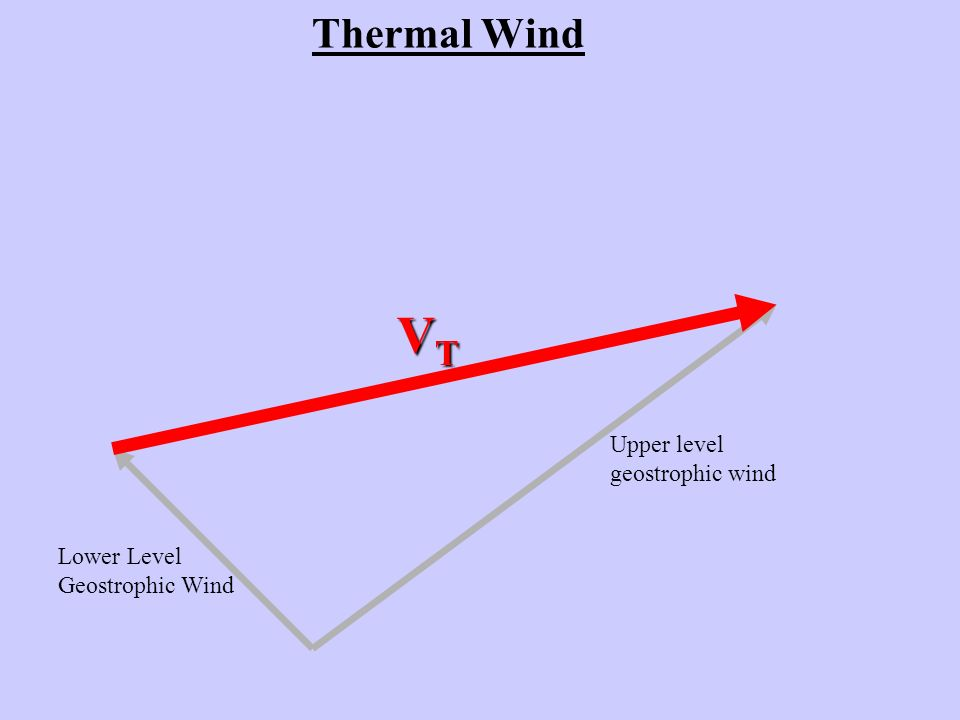 VT Thermal Wind Upper level geostrophic wind