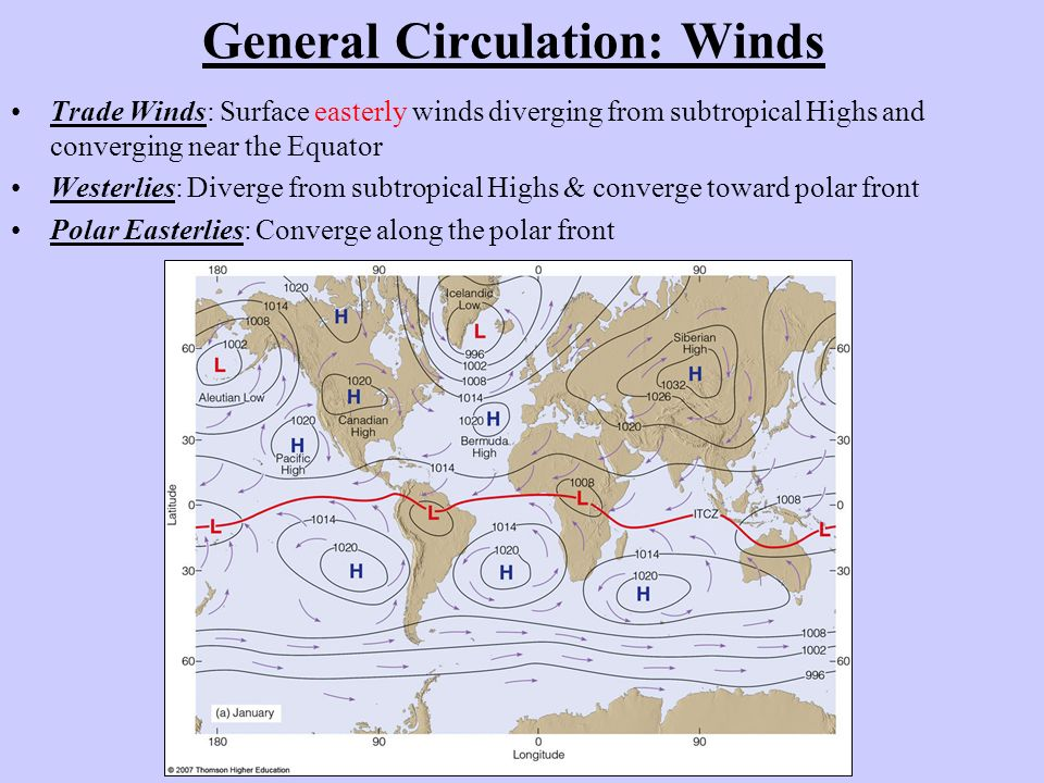 General Circulation: Winds
