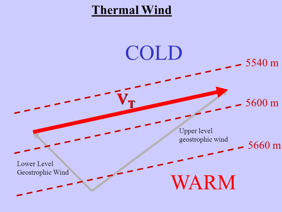 COLD WARM VT Thermal Wind 5540 m 5600 m 5660 m