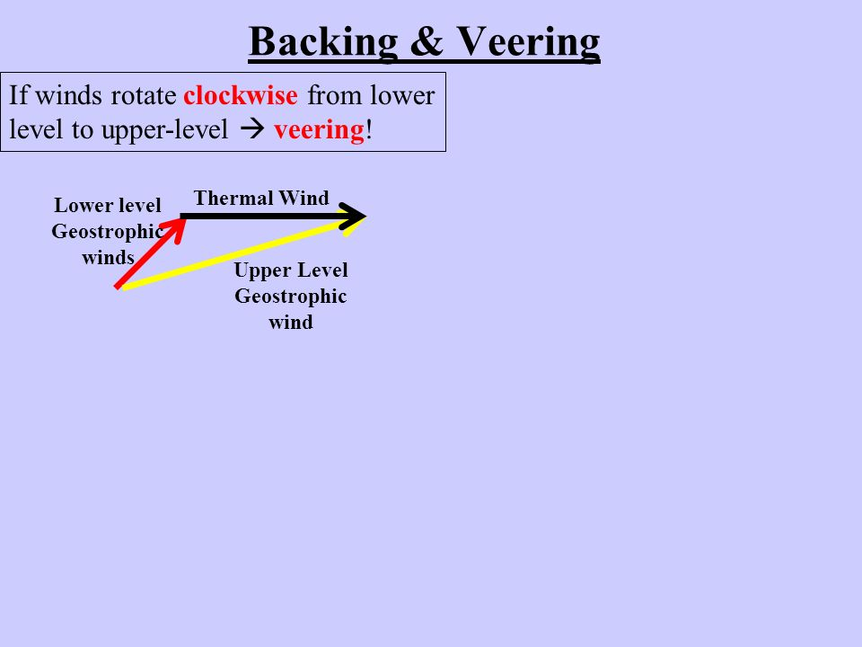 Backing & Veering If winds rotate clockwise from lower level to upper-level  veering! Thermal Wind.