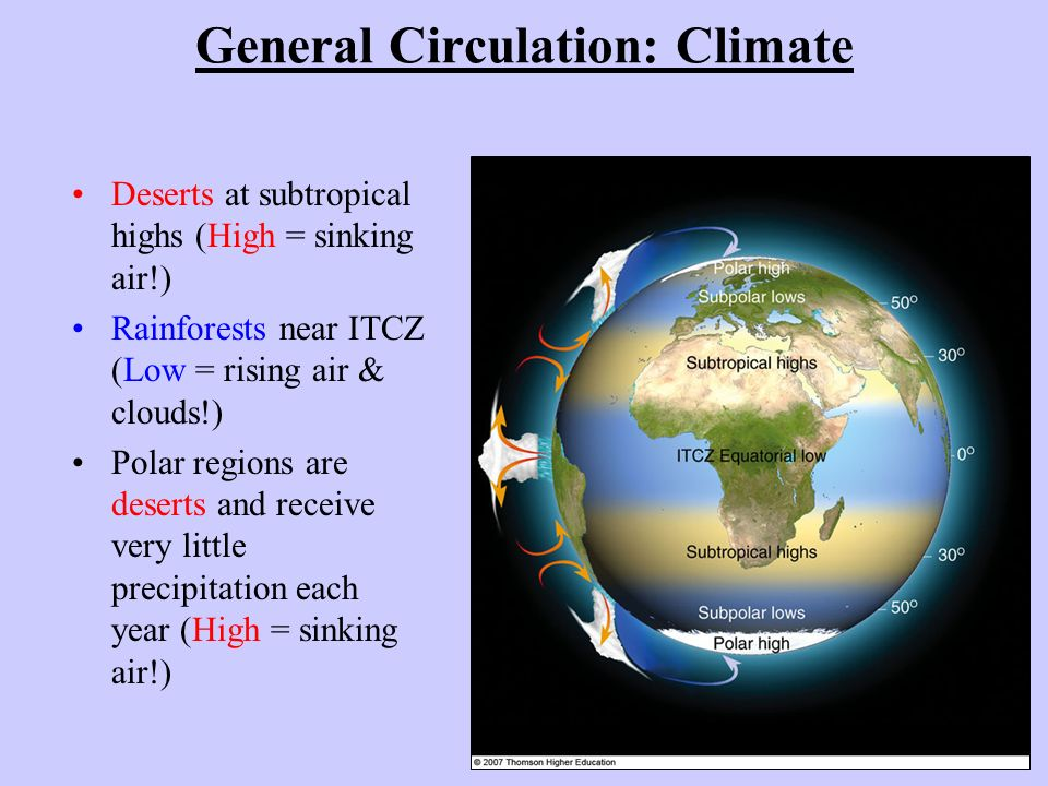 General Circulation: Climate